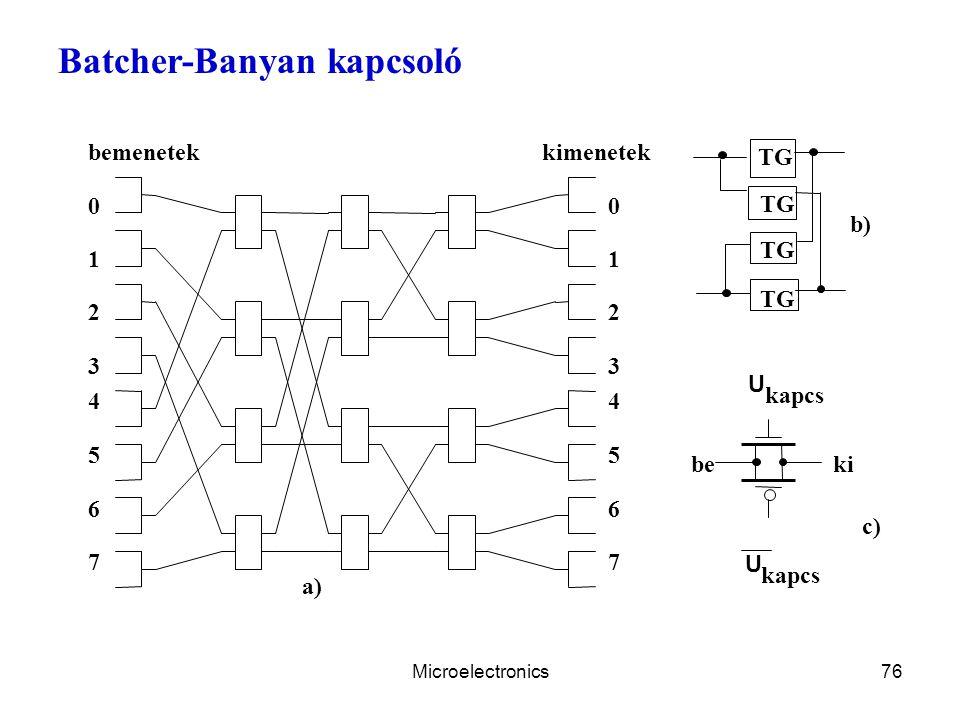 Microelectronics76 Batcher-Banyan kapcsoló 1 2 3 4 5 6 7 0 bemenetekkimenetek 1 2 3 4 5 6 7 0 TG a) b) beki U kapcs U c)