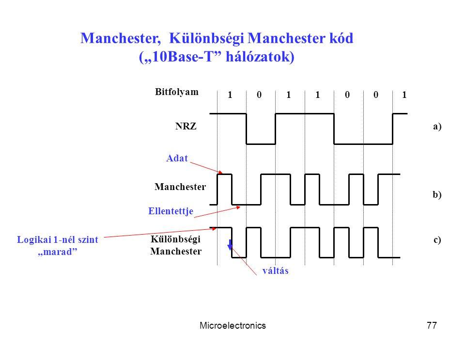 """Microelectronics77 1000111 NRZ Manchester Különbségi Manchester a) b) c) Bitfolyam Adat Ellentettje Logikai 1-nél szint """"marad váltás Manchester, Különbségi Manchester kód (""""10Base-T hálózatok)"""