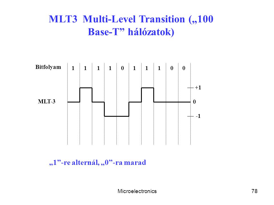 "Microelectronics78 MLT-3 1000111111 0 +1 Bitfolyam MLT3 Multi-Level Transition (""100 Base-T"" hálózatok) ""1""-re alternál, ""0""-ra marad"
