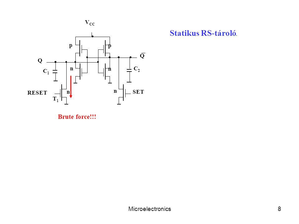 Microelectronics8 Statikus RS-tároló. T1T1 n n Q C2C2 Q n p p n C1C1 SET RESET V CC Brute force!!!