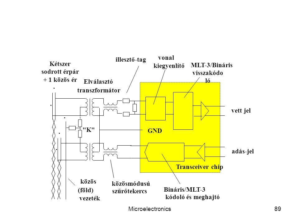 Microelectronics89