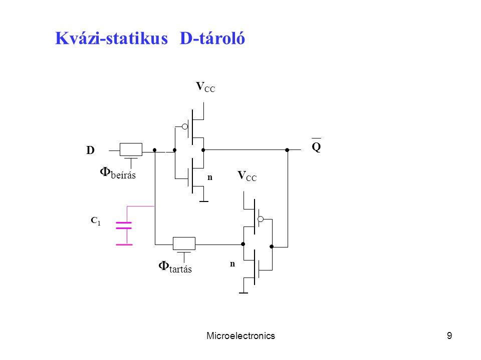 """Microelectronics20 Áramtükrös SRAM kiolvasó erősítő T4T4 Bit Oszlop szelektálás T1T1 T2T2 T5T5 Adat ki V DD Φ T3T3 T6T6 U G  V DD, nincs áram Φ fázisjel nyitja T7-et, kiválasztjuk az oszlopot, ΔU feszültségek lépnek fel, T1, T2 az """"erősítőre kapcsol, T5 nyit, T6 zárva marad, U G →0, Adat ki = V DD, ui."""