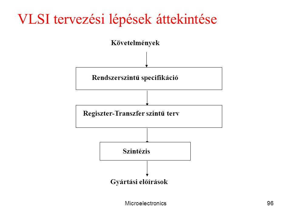 Microelectronics96 VLSI tervezési lépések áttekintése Rendszerszintű specifikáció Regiszter-Transzfer szintű terv Szintézis Követelmények Gyártási előírások