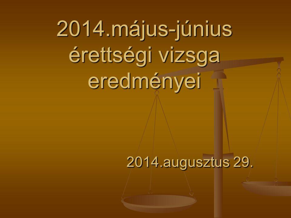 2014.május-június érettségi vizsga eredményei 2014.augusztus 29.