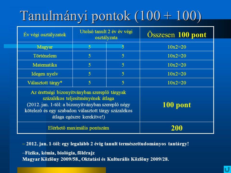 Tanulmányi pontok (100 + 100) – 2012. jan. 1-től: egy legalább 2 évig tanult természettudományos tantárgy! –Fizika, kémia, biológia, földrajz Magyar K