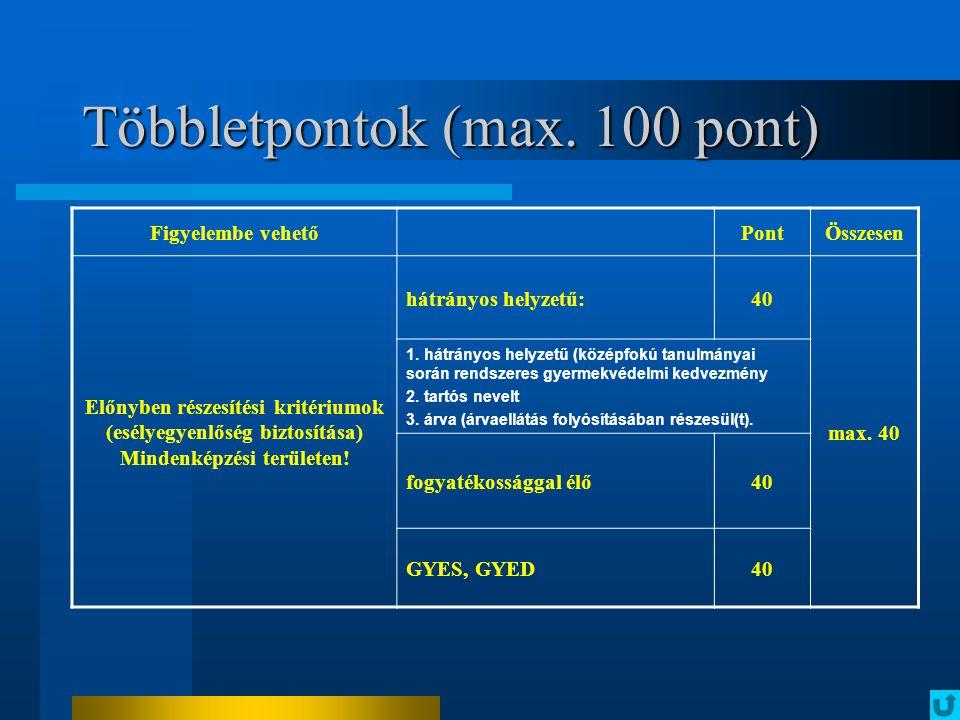 Figyelembe vehetőPontÖsszesen Előnyben részesítési kritériumok (esélyegyenlőség biztosítása) Mindenképzési területen! hátrányos helyzetű:40 max. 40 1.