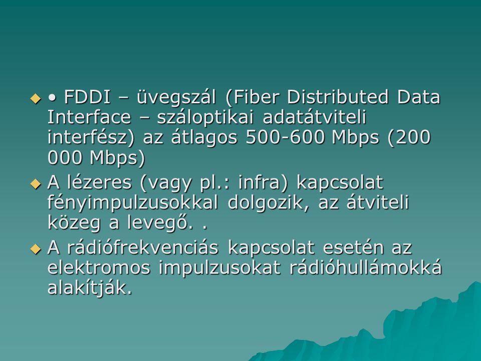  FDDI – üvegszál (Fiber Distributed Data Interface – száloptikai adatátviteli interfész) az átlagos 500-600 Mbps (200 000 Mbps)  A lézeres (vagy pl.: infra) kapcsolat fényimpulzusokkal dolgozik, az átviteli közeg a levegő..