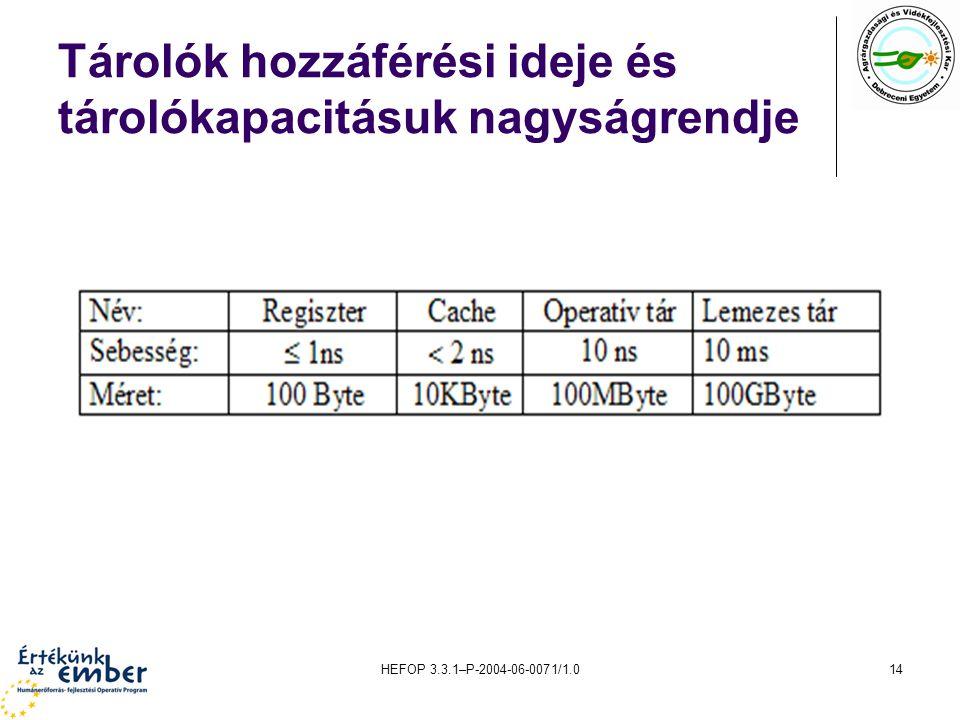 HEFOP 3.3.1–P-2004-06-0071/1.014 Tárolók hozzáférési ideje és tárolókapacitásuk nagyságrendje