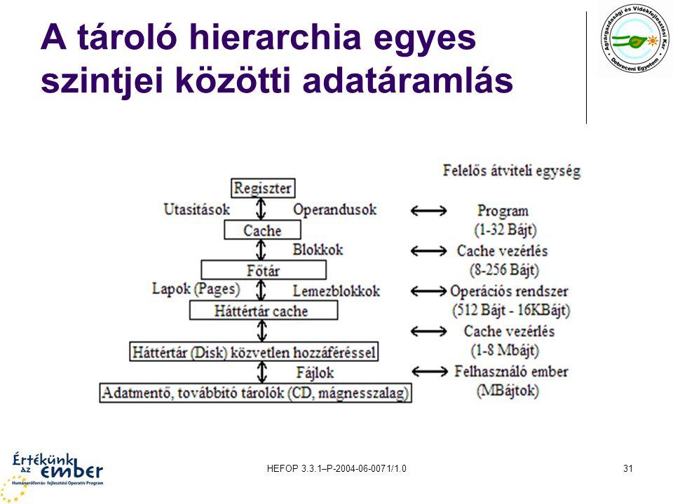 HEFOP 3.3.1–P-2004-06-0071/1.031 A tároló hierarchia egyes szintjei közötti adatáramlás