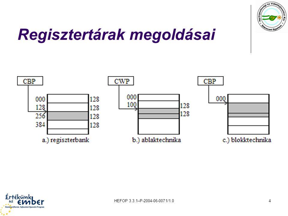 HEFOP 3.3.1–P-2004-06-0071/1.04 Regisztertárak megoldásai