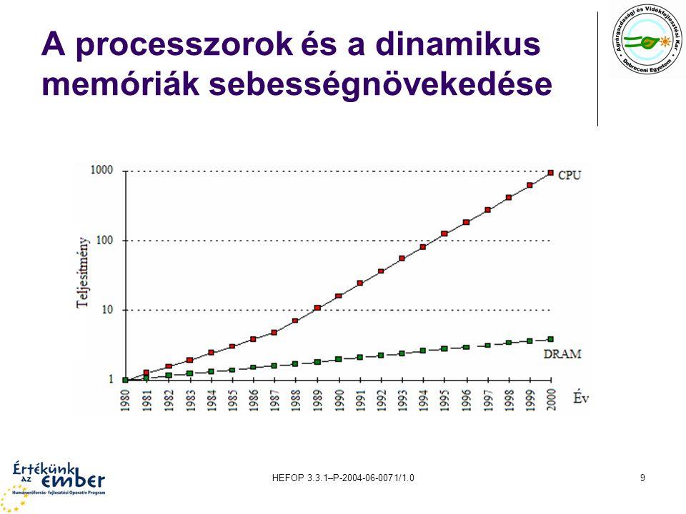 HEFOP 3.3.1–P-2004-06-0071/1.09 A processzorok és a dinamikus memóriák sebességnövekedése