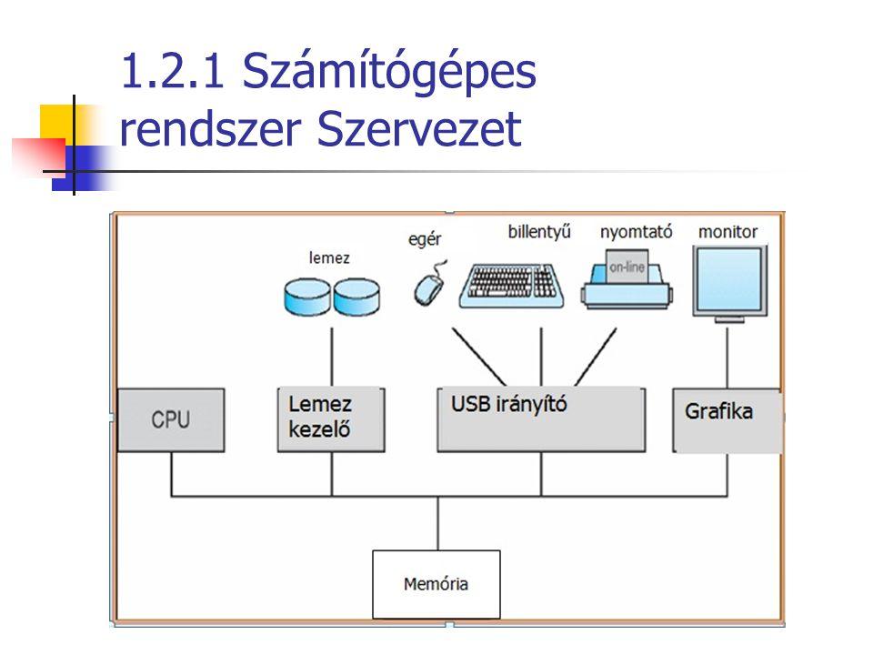 1.2.1 Számítógépes rendszer Szervezet