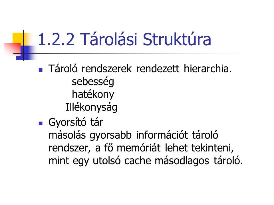 1.2.2 Tárolási Struktúra Tároló rendszerek rendezett hierarchia.