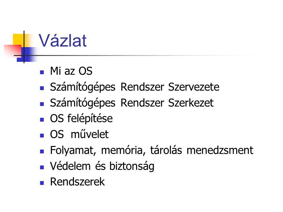 1.1 Mi az operációs rendszer.