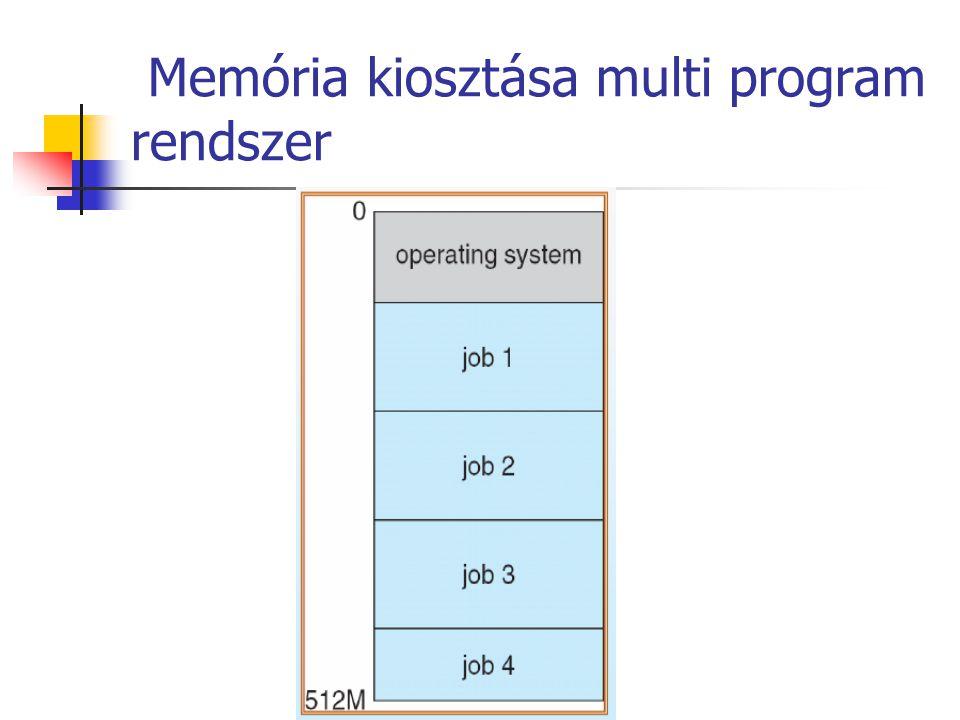 Memória kiosztása multi program rendszer