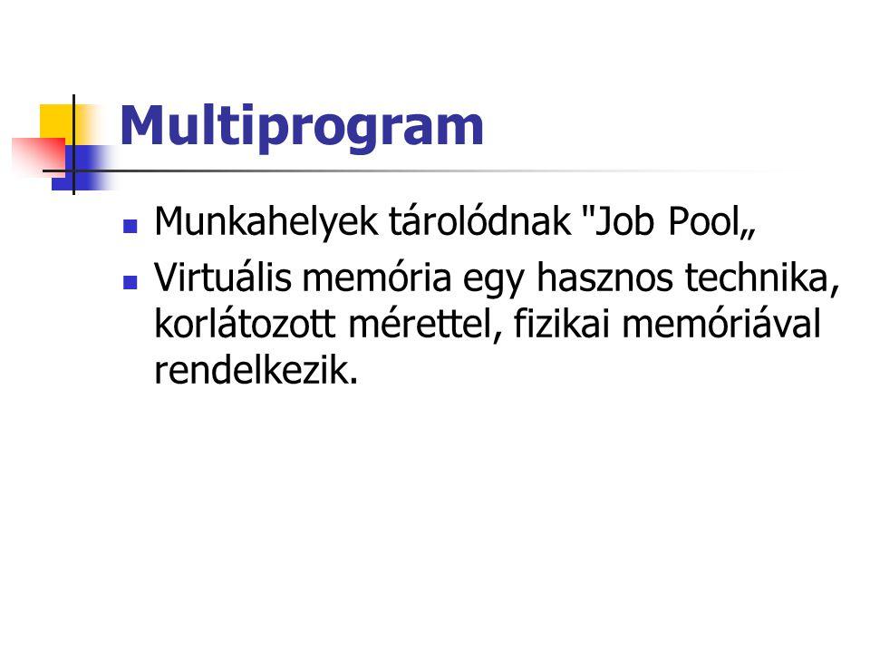 """Multiprogram Munkahelyek tárolódnak Job Pool"""" Virtuális memória egy hasznos technika, korlátozott mérettel, fizikai memóriával rendelkezik."""