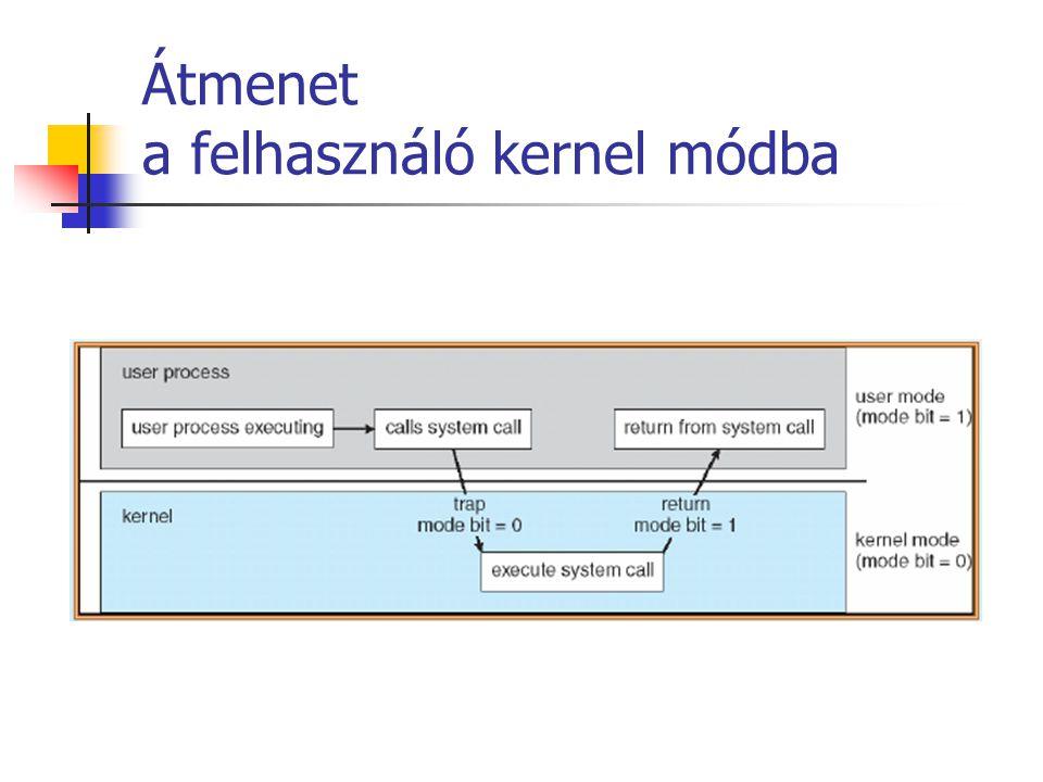Átmenet a felhasználó kernel módba