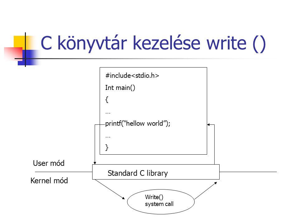 "C könyvtár kezelése write () #include Int main() { … printf(""hellow world""); … } Standard C library User mód Kernel mód Write() system call"