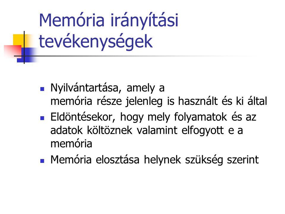 Memória irányítási tevékenységek Nyilvántartása, amely a memória része jelenleg is használt és ki által Eldöntésekor, hogy mely folyamatok és az adatok költöznek valamint elfogyott e a memória Memória elosztása helynek szükség szerint