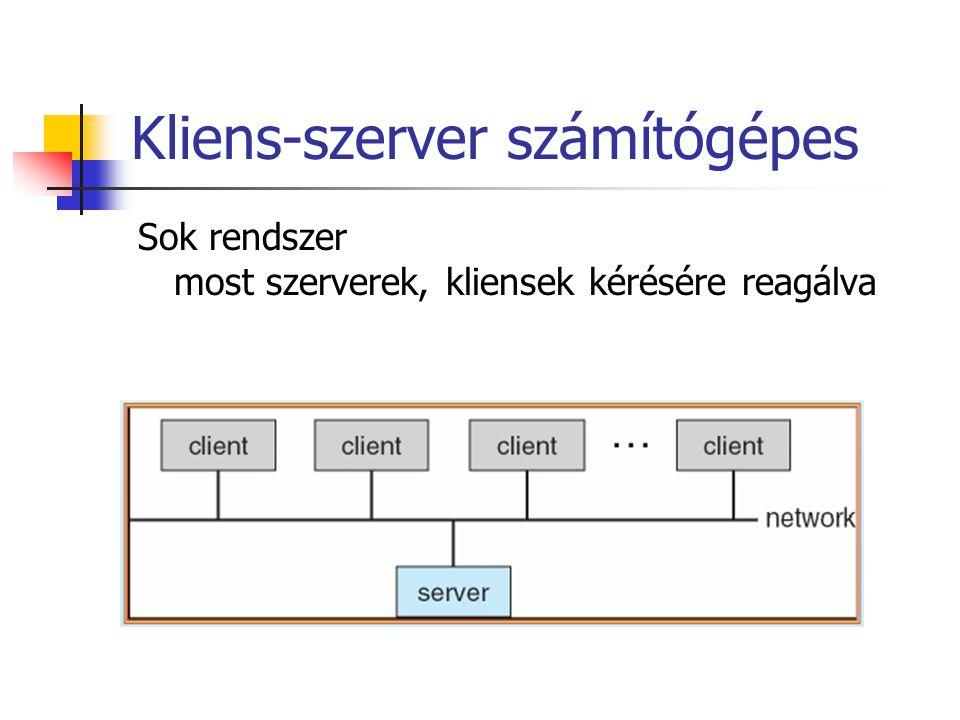 Kliens-szerver számítógépes Sok rendszer most szerverek, kliensek kérésére reagálva