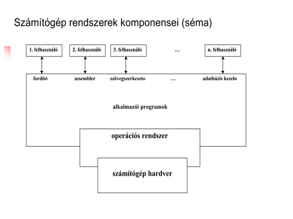 Process management Az operációs rendszer felelős a következő tevékenységek kapcsán folyamat-menedzsment: Létrehozása és törlése a felhasználói és a rendszer folyamatok (CH3) Felfüggesztése és folytatása folyamatok (CH5) Biztosító mechanizmusokat folyamat szinkronizálás (CH6) Biztosító mechanizmusokat kommunikációs folyamat (CH4) Biztosító mechanizmusokat holtpont kezelése (ch7)