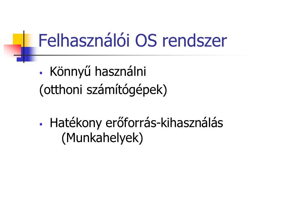 Felhasználói OS rendszer  Könnyű használni (otthoni számítógépek)  Hatékony erőforrás-kihasználás (Munkahelyek)