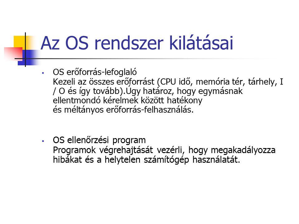 Operációs rendszer Szolgáltatás Felhasználói felület Program végrehajtása Fájlrendszer-manipuláció Kommunikáció Hiba felderítése Erőforrás allokáció Számvitel Védelem és biztonság