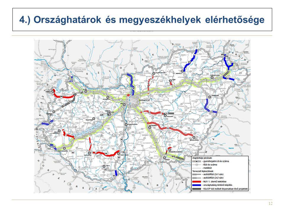 12 4.) Országhatárok és megyeszékhelyek elérhetősége