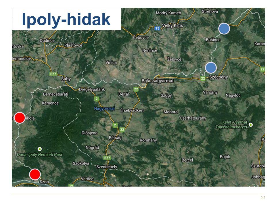 25 Ipoly-hidak