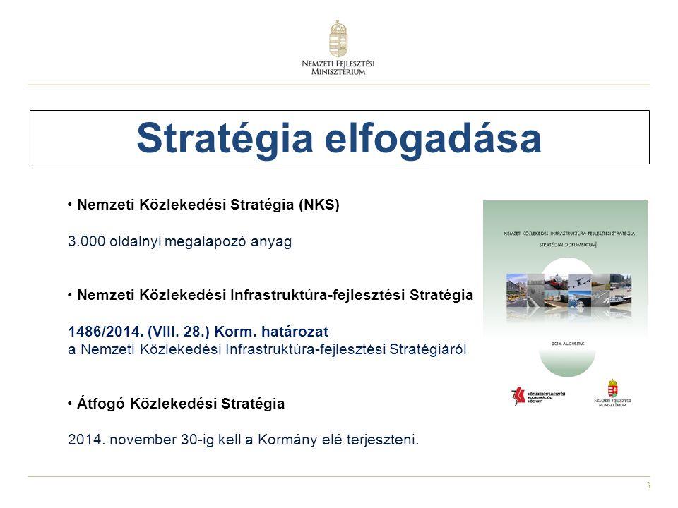 3 Stratégia elfogadása Nemzeti Közlekedési Stratégia (NKS) 3.000 oldalnyi megalapozó anyag Nemzeti Közlekedési Infrastruktúra-fejlesztési Stratégia 14