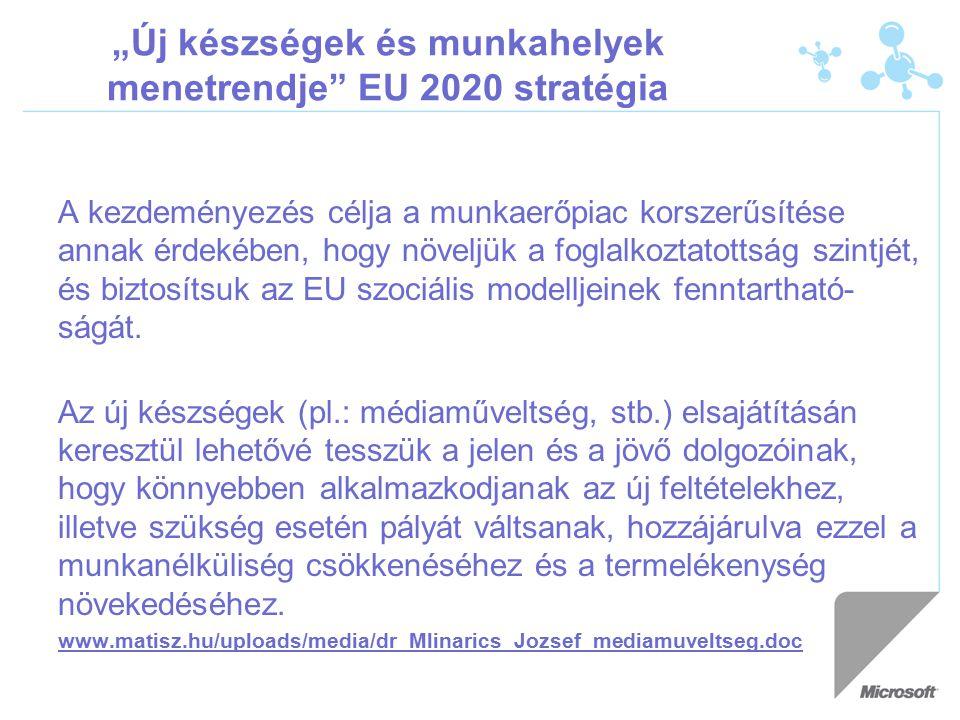 """""""Új készségek és munkahelyek menetrendje EU 2020 stratégia A kezdeményezés célja a munkaerőpiac korszerűsítése annak érdekében, hogy növeljük a foglalkoztatottság szintjét, és biztosítsuk az EU szociális modelljeinek fenntartható- ságát."""