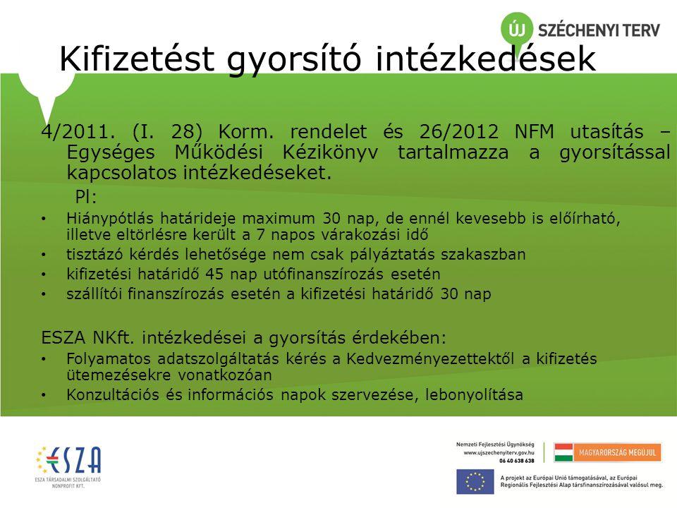 Kifizetést gyorsító intézkedések 4/2011. (I. 28) Korm. rendelet és 26/2012 NFM utasítás – Egységes Működési Kézikönyv tartalmazza a gyorsítással kapcs
