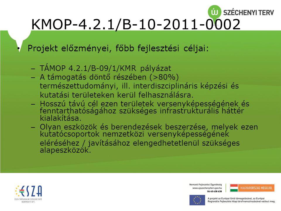 KMOP-4.2.1/B-10-2011-0002 Projekt előzményei, főbb fejlesztési céljai: – Az egyetemi kutatóhelyek és az ipari kutatásfejlesztő helyek kooperációjának megerősítése A projekt célcsoportja: – Több ezer kisdiák – 5-600 oktatott majdani végzett diplomás – Kb.