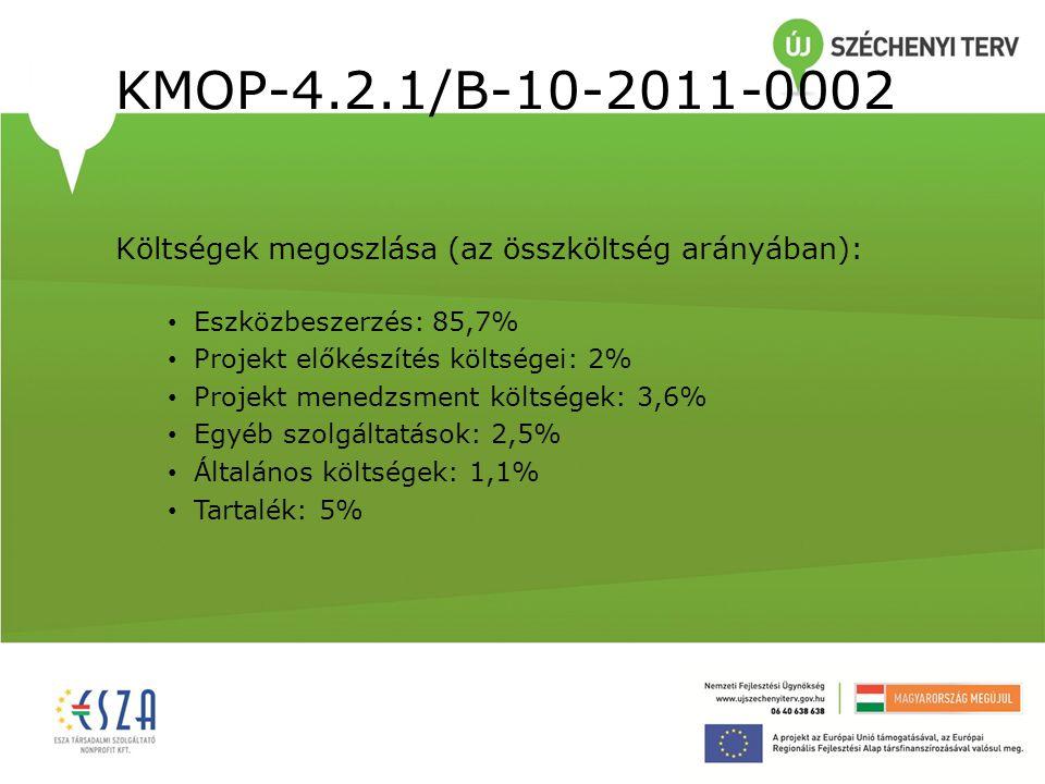 KMOP-4.2.1/B-10-2011-0002 Költségek megoszlása (az összköltség arányában): Eszközbeszerzés: 85,7% Projekt előkészítés költségei: 2% Projekt menedzsmen