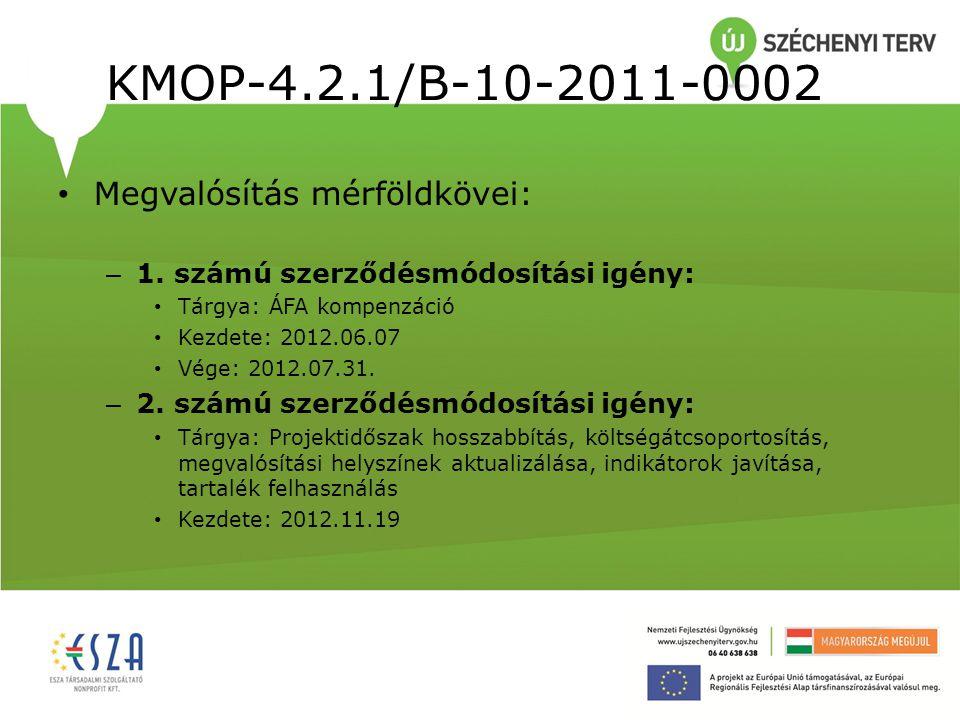 KMOP-4.2.1/B-10-2011-0002 Megvalósítás mérföldkövei: – 1. számú szerződésmódosítási igény: Tárgya: ÁFA kompenzáció Kezdete: 2012.06.07 Vége: 2012.07.3