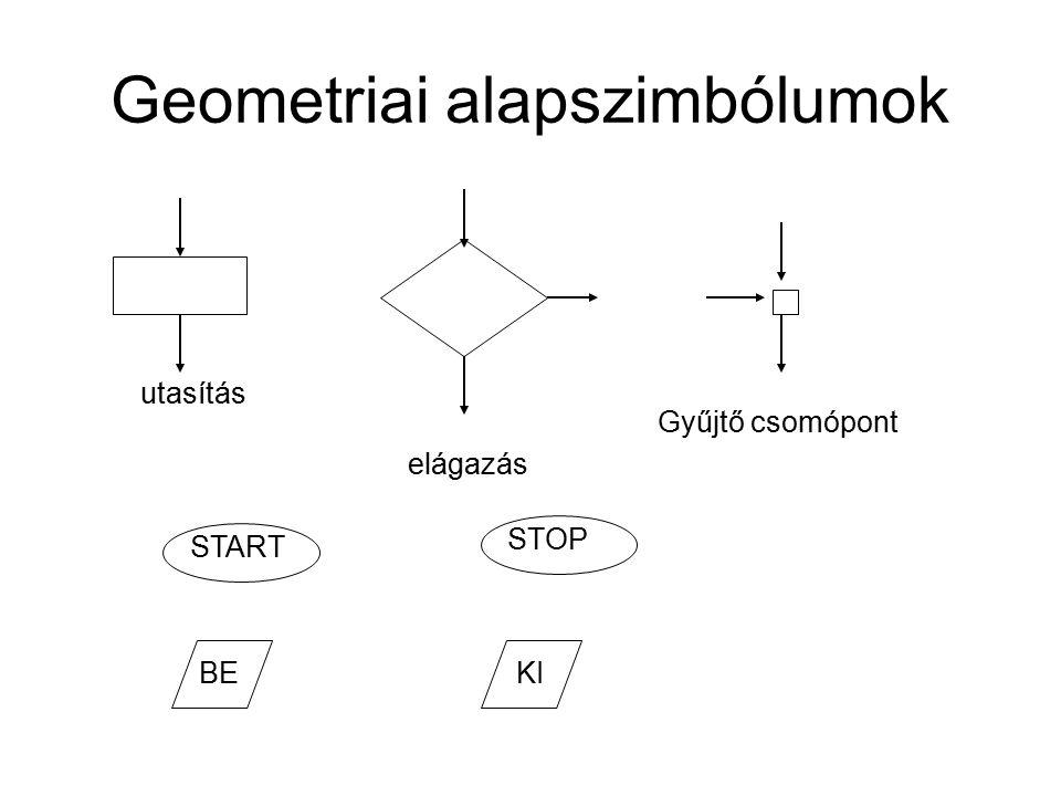 Geometriai alapszimbólumok utasítás elágazás Gyűjtő csomópont START STOP BEKI