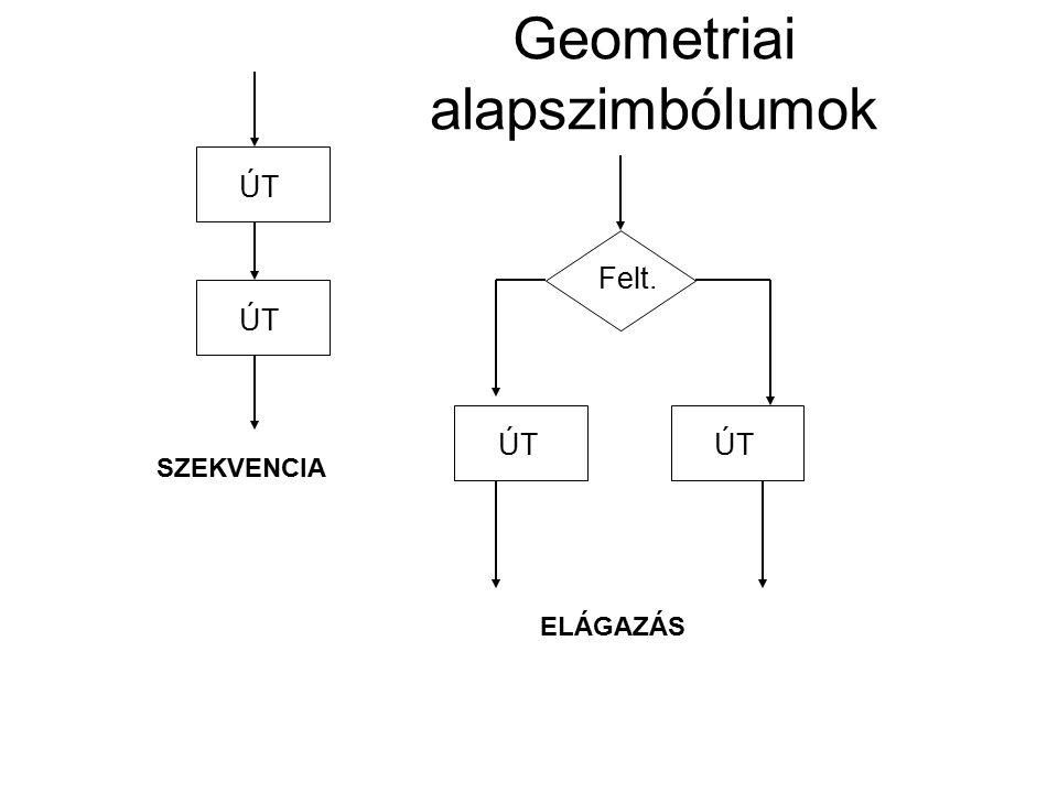 ÚT Felt. SZEKVENCIA ELÁGAZÁS Geometriai alapszimbólumok