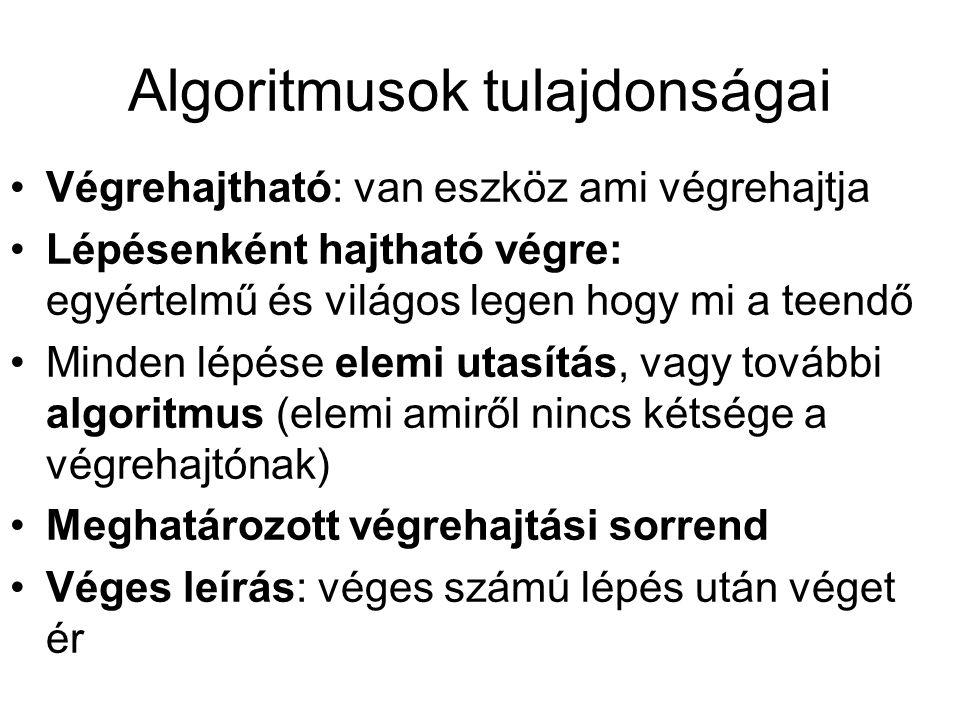 Kódolás: Program: az algoritmus sz.gép által is értelmezhető formája.