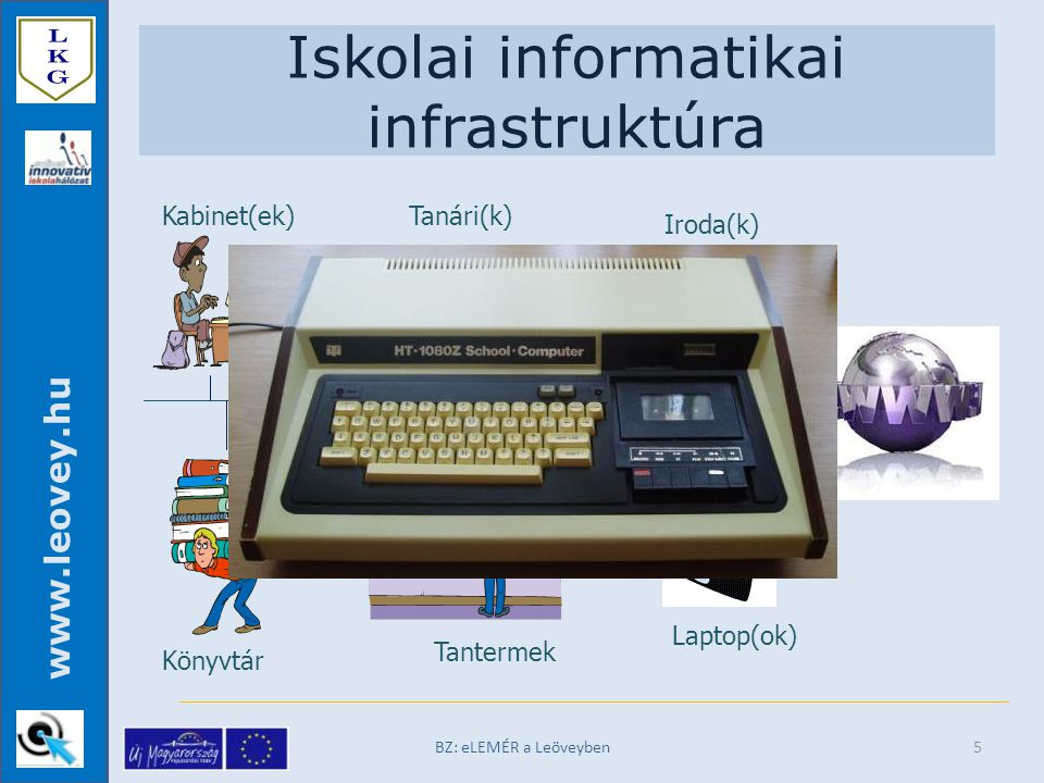 www.leovey.hu BZ: eLEMÉR a Leöveyben5 Iskolai informatikai infrastruktúra Kabinet(ek)Tanári(k) Iroda(k) Könyvtár Tantermek Laptop(ok)