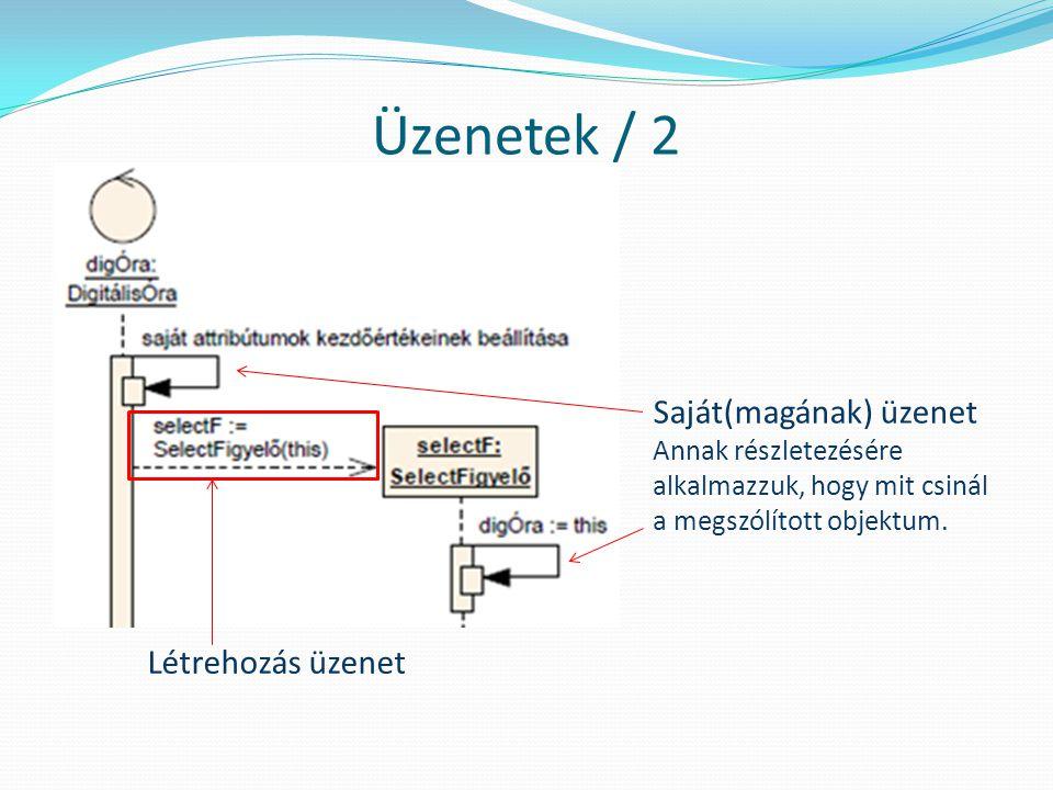 Üzenetek / 2 Létrehozás üzenet Saját(magának) üzenet Annak részletezésére alkalmazzuk, hogy mit csinál a megszólított objektum.