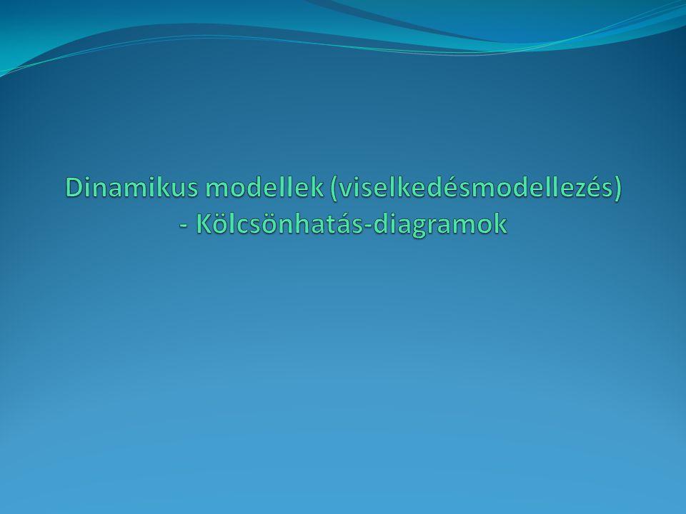 Dinamikus modellezés (viselkedésmodellezés) Használati esetek forgatókönyvének megadása A működés időbeli lefolyásának elemzése /tervezése Objektumok együttműködése / kommunikációja időbeli folyamatának elemzése Adott típusú objektum élettartama alatti állapotváltozásainak elemzése / tervezése Az előbbiek célja: az osztályok tagfüggvényeinek meghatározása, a statikus modell finomítása (további szükséges asszociációk, adattagok) Üzleti folyamatok leírása tevékenység-diagrammal (cél: az üzleti követelmények meghatározása, pontosítása) Alkalmazás / komponensmodul működésének leírása tevékenység-diagrammal (cél: segítség a programozóknak, a kódkarbantartóknak)