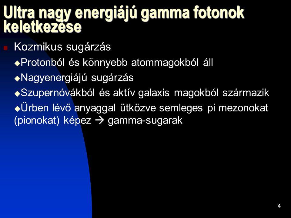 Ultra nagy energiájú gamma fotonok keletkezése Kozmikus sugárzás  Protonból és könnyebb atommagokból áll  Nagyenergiájú sugárzás  Szupernóvákból és aktív galaxis magokból származik  Űrben lévő anyaggal ütközve semleges pi mezonokat (pionokat) képez  gamma-sugarak 4