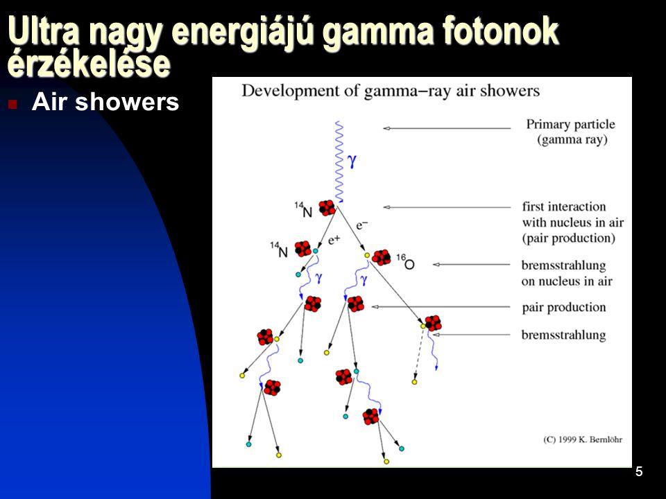 Ultra nagy energiájú gamma fotonok érzékelése Air showers 5