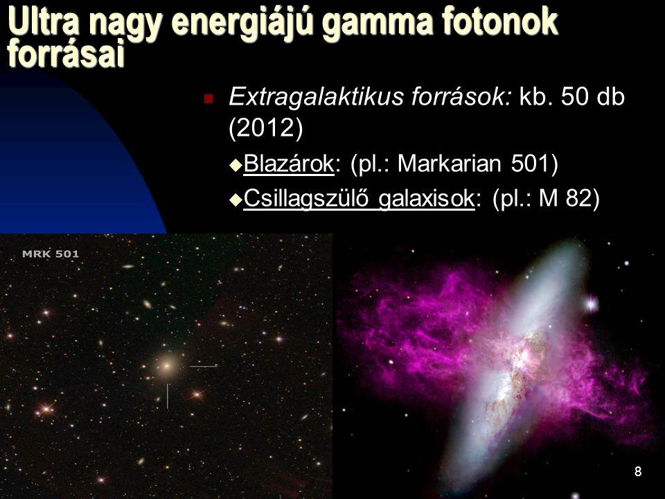 Ultra nagy energiájú gamma fotonok forrásai Extragalaktikus források: kb.
