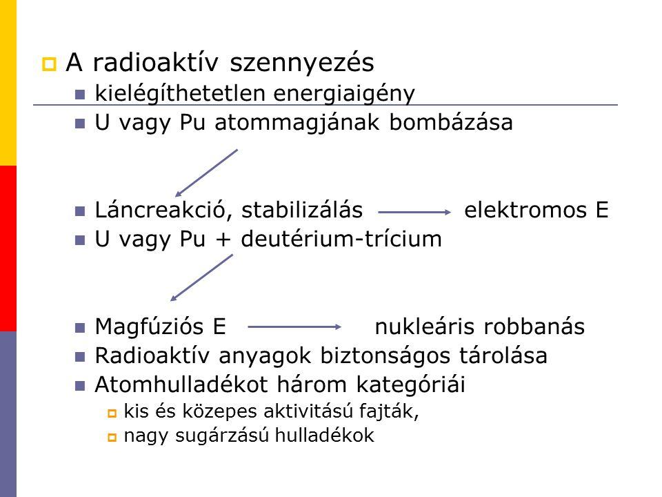  A radioaktív szennyezés kielégíthetetlen energiaigény U vagy Pu atommagjának bombázása Láncreakció, stabilizálás elektromos E U vagy Pu + deutérium-