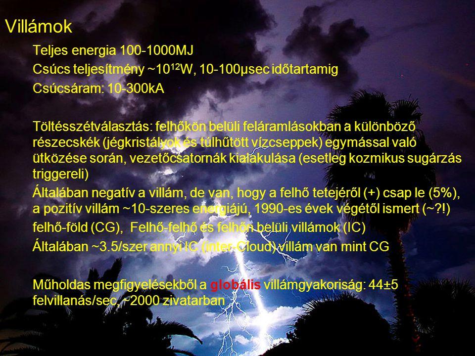 Villámok Teljes energia 100-1000MJ Csúcs teljesítmény ~10 12 W, 10-100μsec időtartamig Csúcsáram: 10-300kA Töltésszétválasztás: felhőkön belüli felára