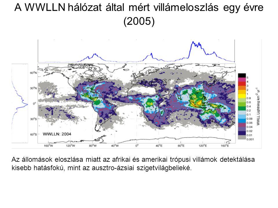 A WWLLN hálózat által mért villámeloszlás egy évre (2005) Az állomások eloszlása miatt az afrikai és amerikai trópusi villámok detektálása kisebb hatá