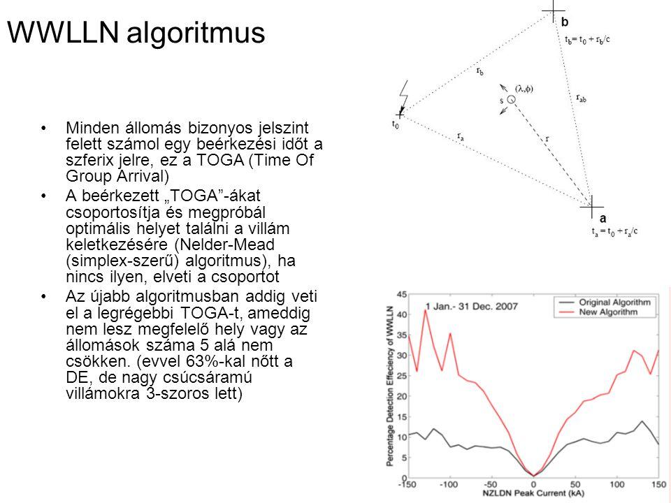 """WWLLN algoritmus Minden állomás bizonyos jelszint felett számol egy beérkezési időt a szferix jelre, ez a TOGA (Time Of Group Arrival) A beérkezett """"T"""