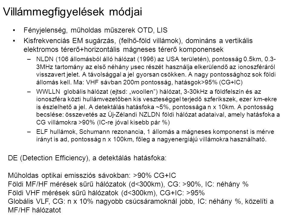 NLDN (US) villámdetektáló hálózat 2010 után http://www.vaisala.com/en/defense/products/lightningdetection/Pages/NLDN.aspx 114 állomás, VHF (30-300MHz) frekvenciás detektáló állomások hatásfok>95% (CG+IC) az egész területre (US) Helybéli pontosság: ~200m Adatbázis elérhető visszamenőleg VHF(30-300MHz) – VLF/LF (3-300KHz) Nagy különbség az IC detekálási hatásfokban: VLF/LF-nél <50% Ezért VHF: előre tud jelezni CG villámokat (percekkel, az állítás szerint 10 percekkel), a helyet is A viharok lefolyásának jó idő- és térbeli felbontását tudja nyújtani Az adatok az egyes villámeseményhez: idő, amplitudó, polarizáció, több terjedési út a CG villámoknál VHF : max.