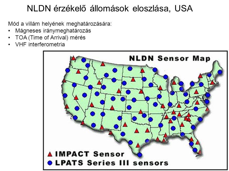 NLDN érzékelő állomások eloszlása, USA Mód a villám helyének meghatározására: Mágneses iránymeghatározás TOA (Time of Arrival) mérés VHF interferometr